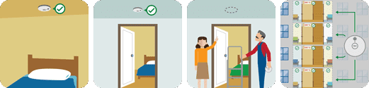 This pictograph shows renters where smoke alarms should be placed.