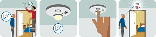 This pictograph shows a strobe light smoke alarm being installed and tested.
