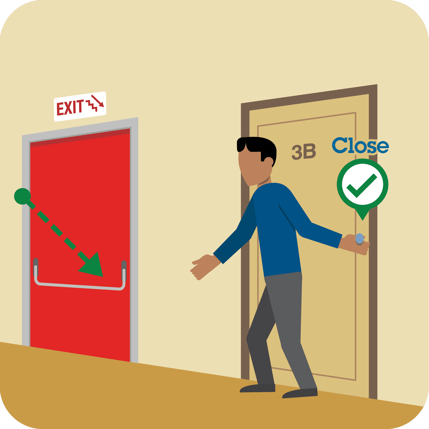 Man closing door with green check under prompt close. Green arrow pointing downstairs.
