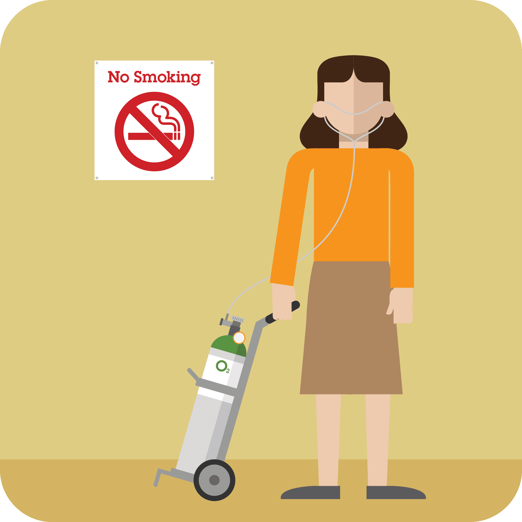 A no smoking sign next to a woman with medical oxygen.