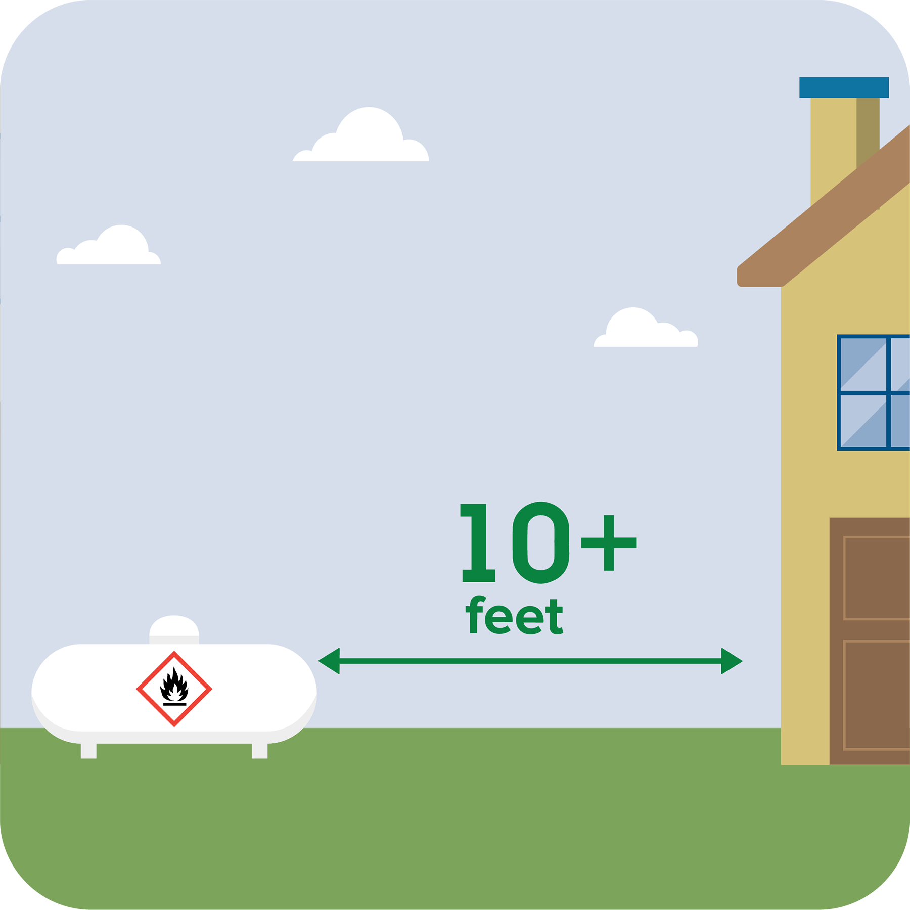 Keep wood piles 5+ feet away from your home.
