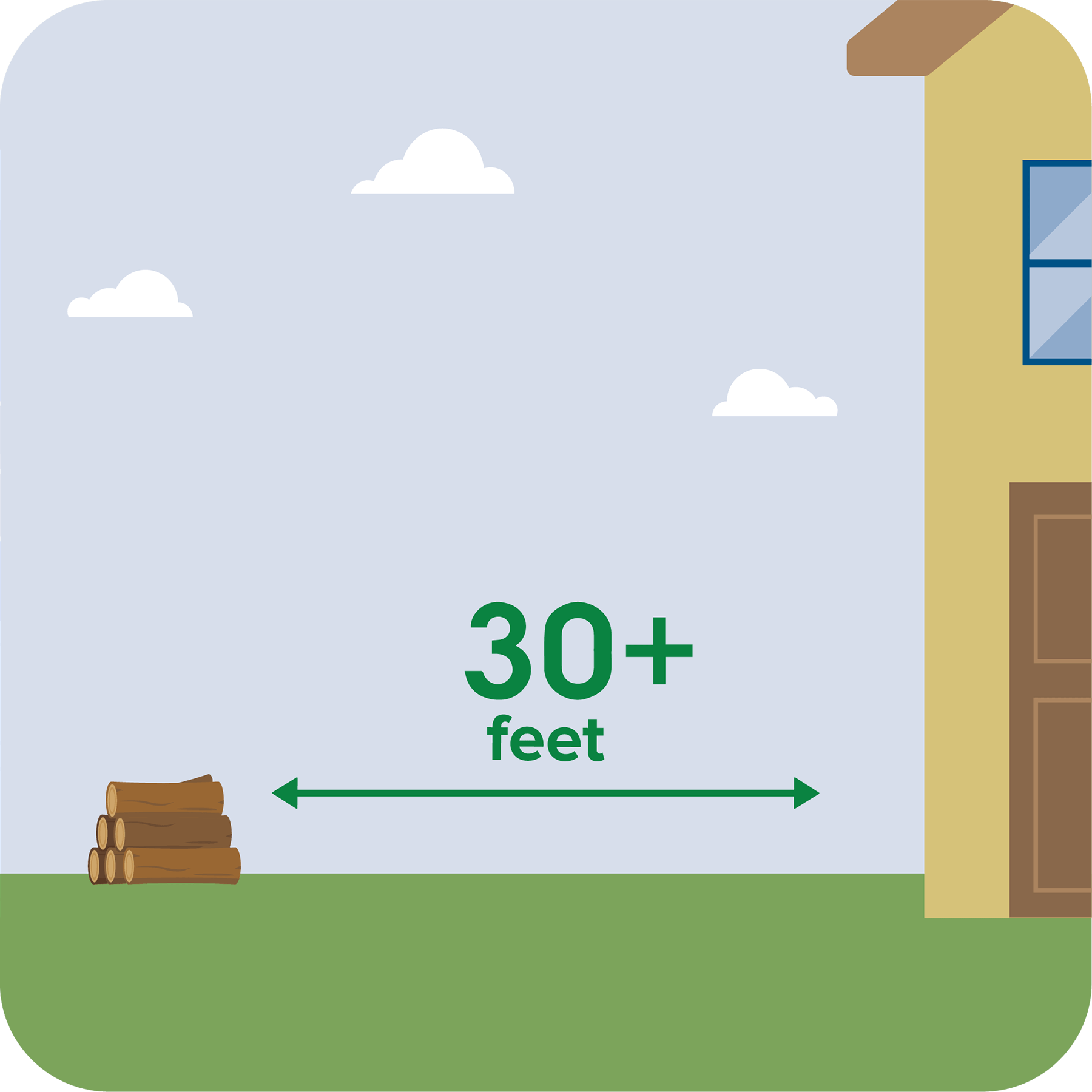 Keep propane tanks 5+ feet away from your home.