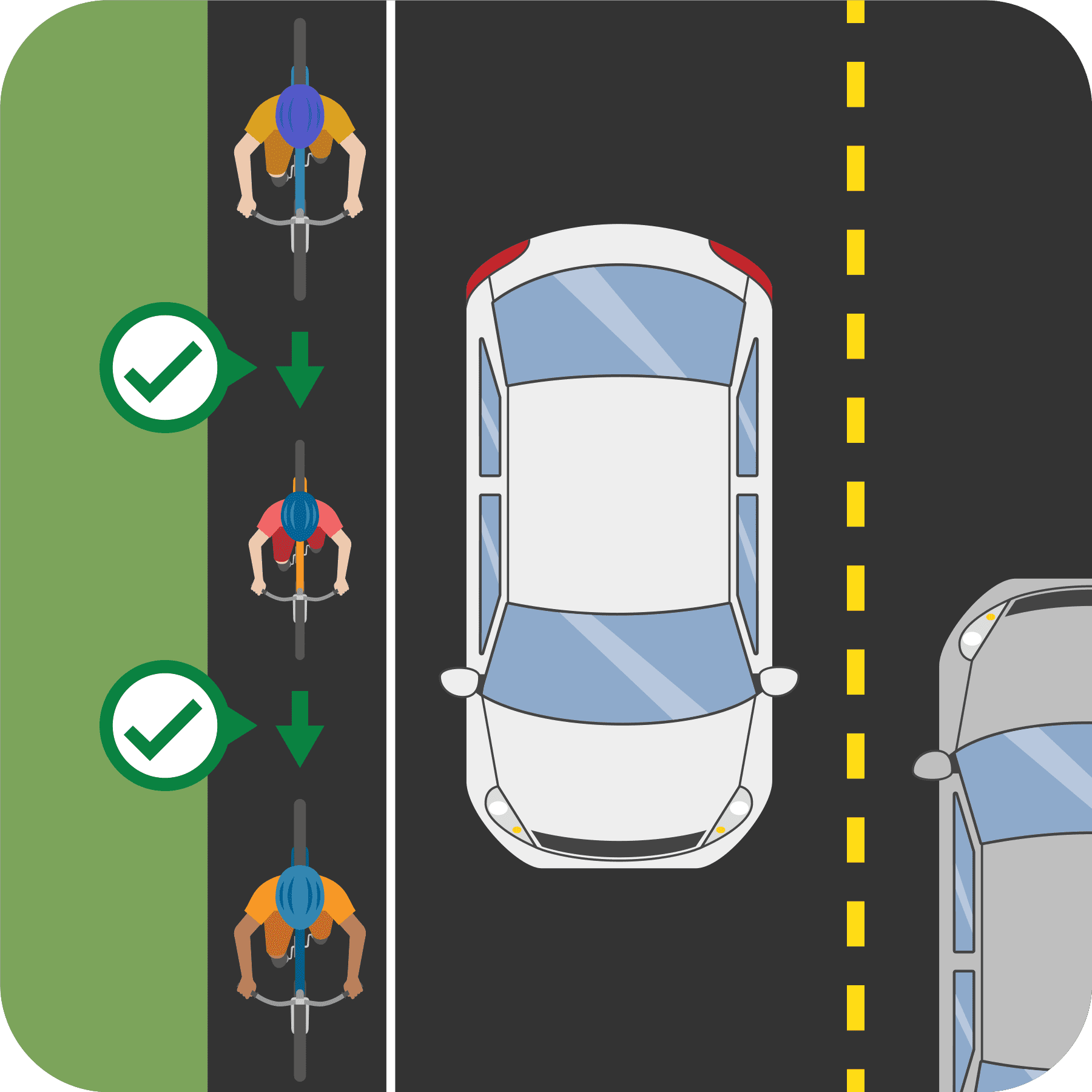 Cycling safety with traffic in single file.
