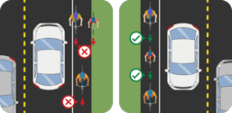 This pictographs shows safe cycling practices.