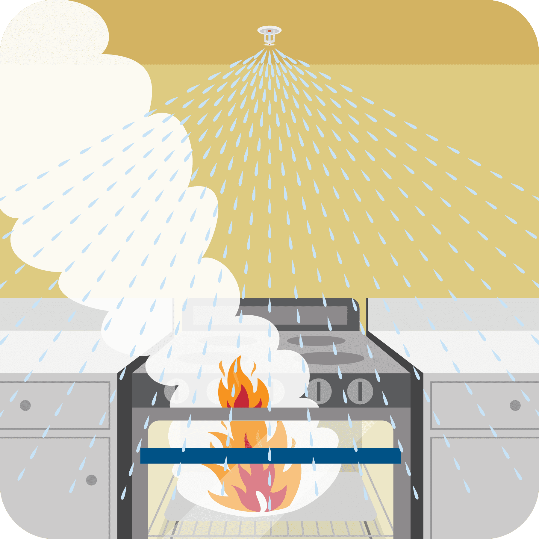 A fire sprinkler activates for an oven fire in the kitchen.