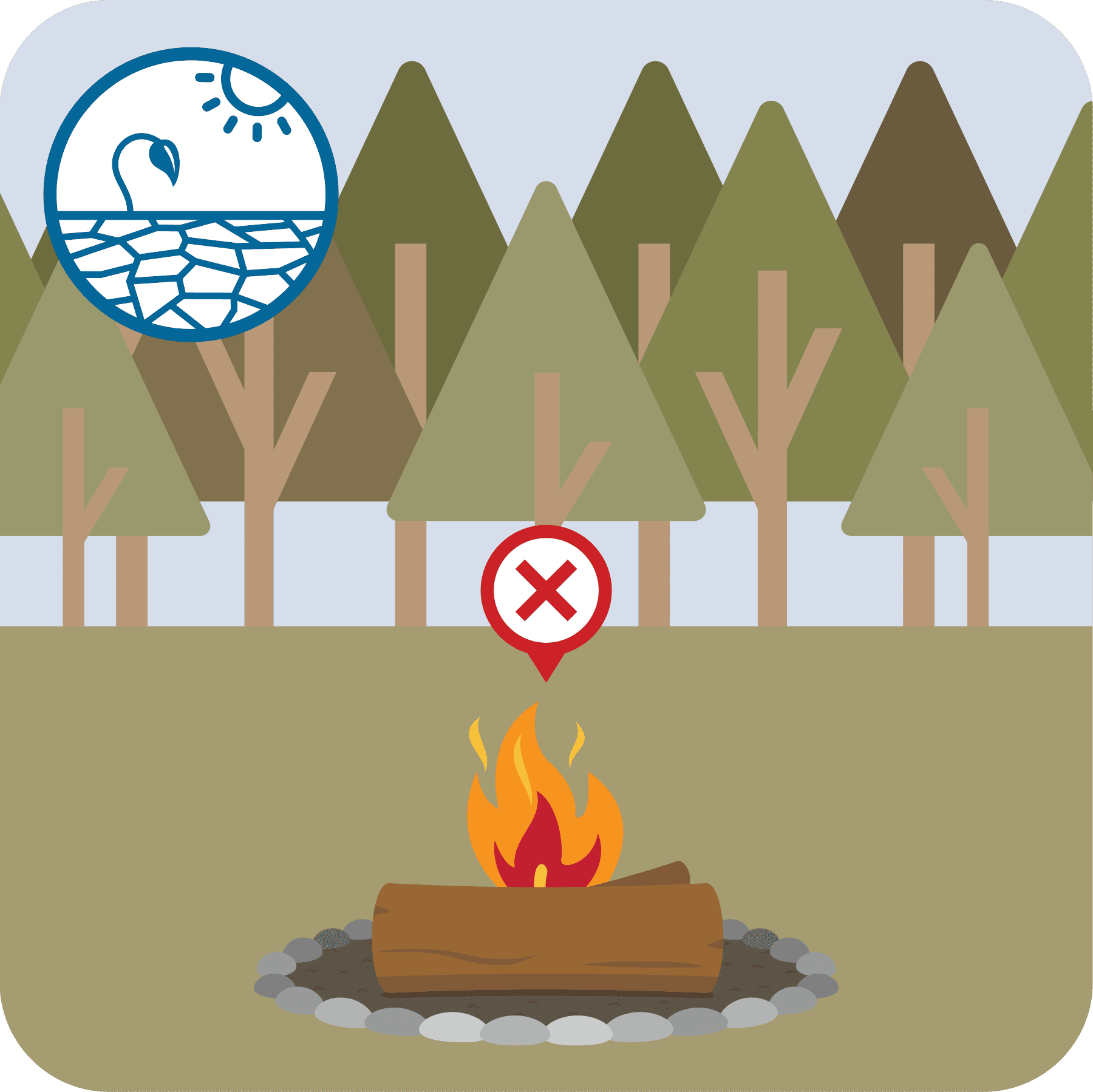 A campfire during drought conditions with a red X over it.