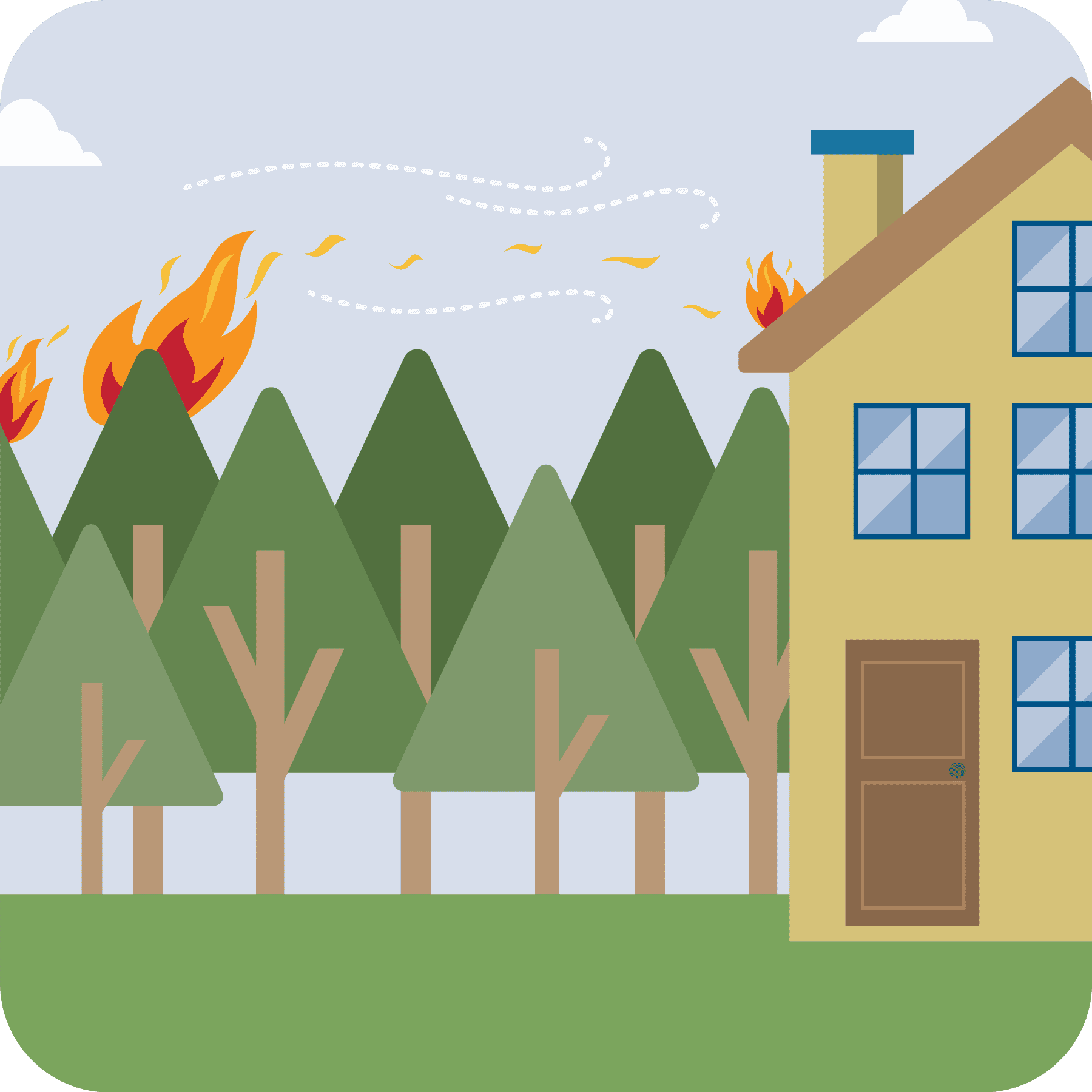 This pictograph shows embers from trees blowing onto a house roof.