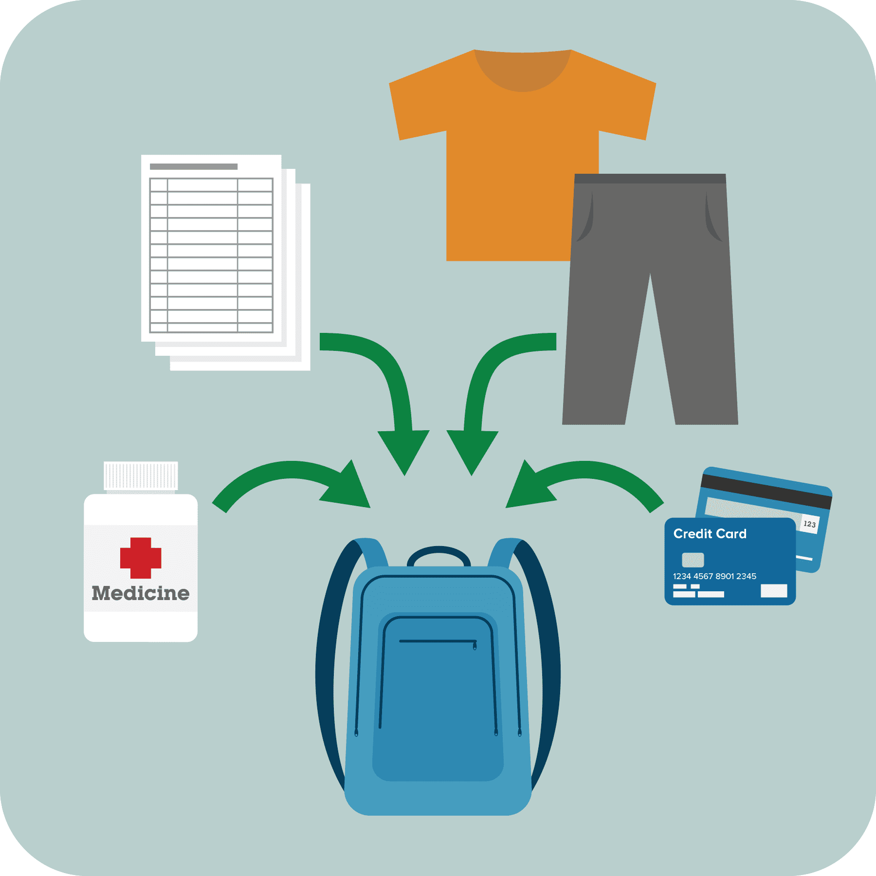 Illustration of items that go into a prepacked kit.