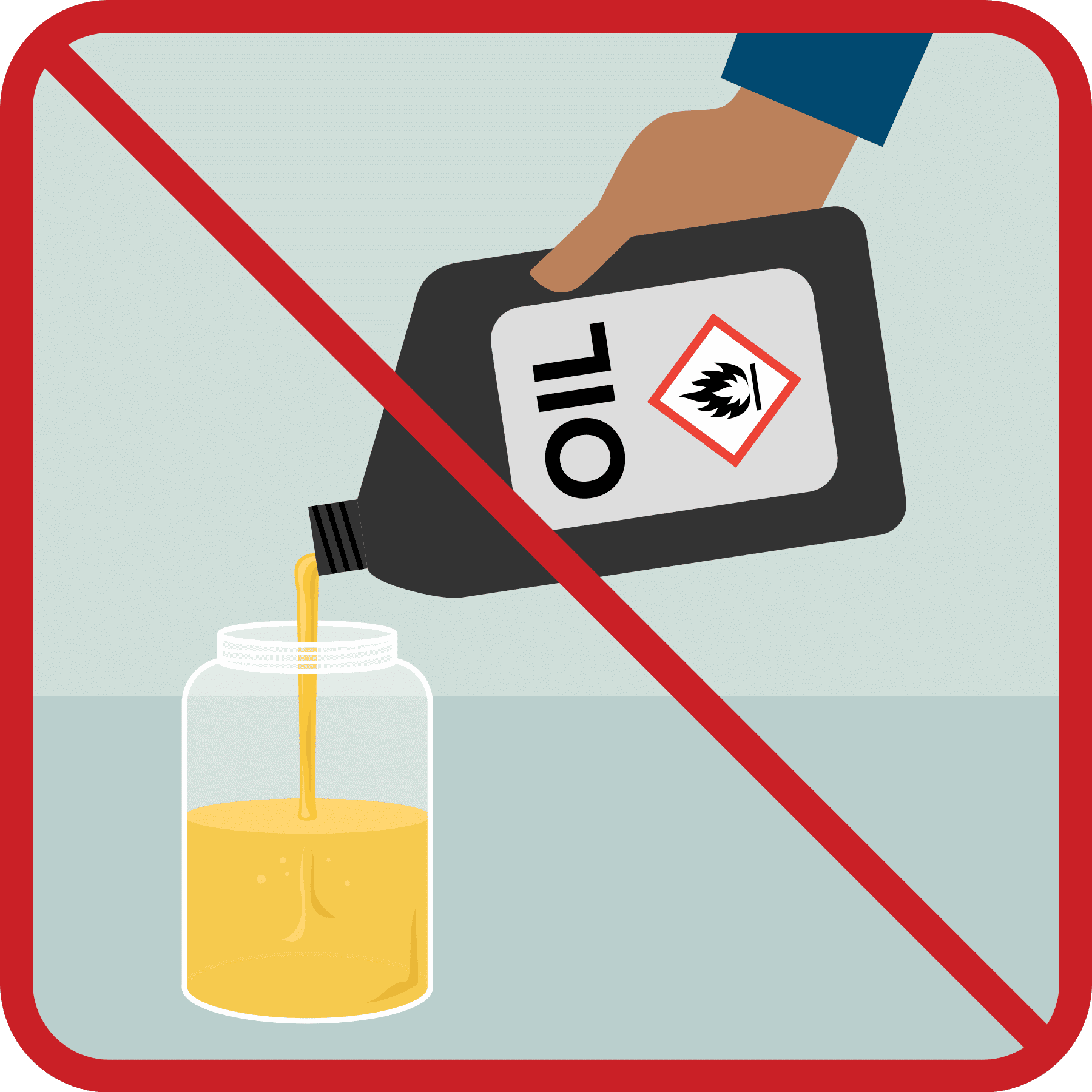 Pouring a container of oil into a glass jar with a red line across the illustration.