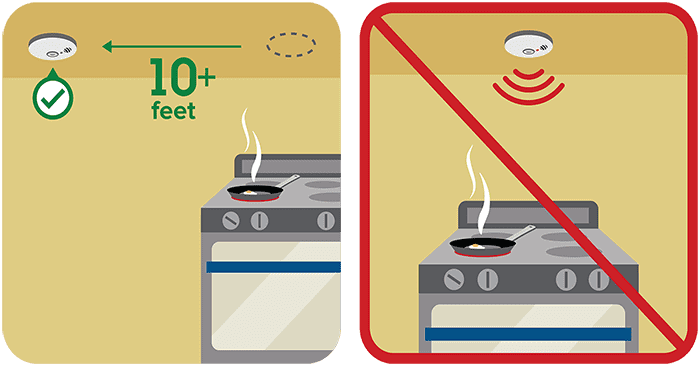 cooking fire safety pictograph