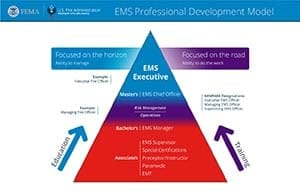 EMS Professional Development Model