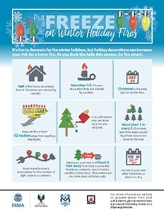 Holiday Fire Safety Infographic