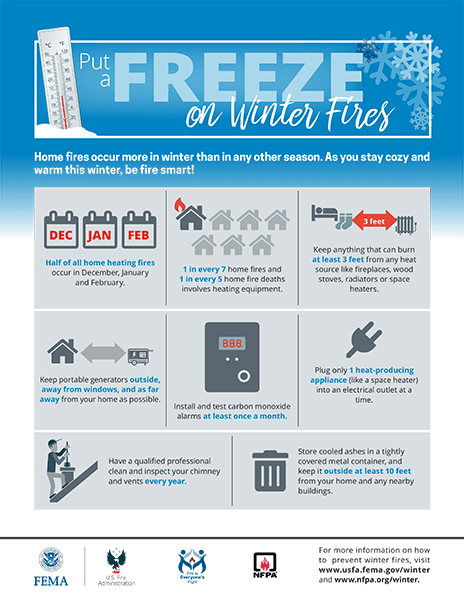winter fire safety infographic