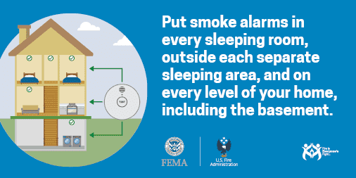 put a smoke alarm on each floor of your home
